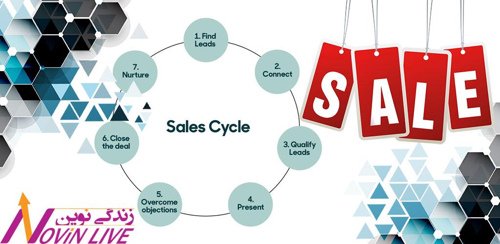 چرخه فروش چیست و چگونه از آن برای تسریع بستن فروش استفاده کنیم